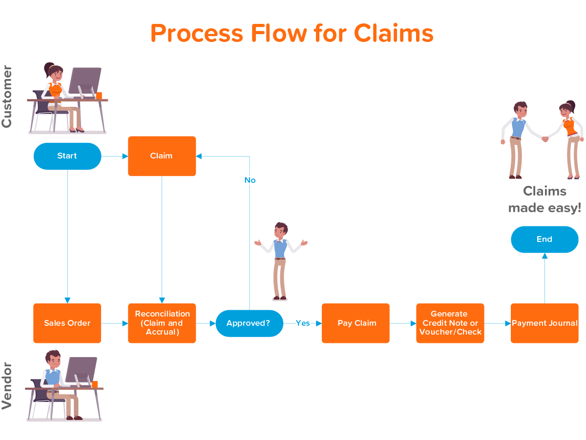 Blog-claims-process4